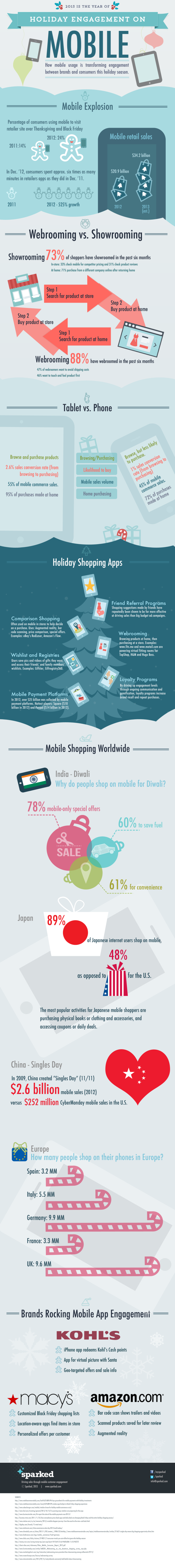 infographic - Holiday Engagement goes Mobile in 2013