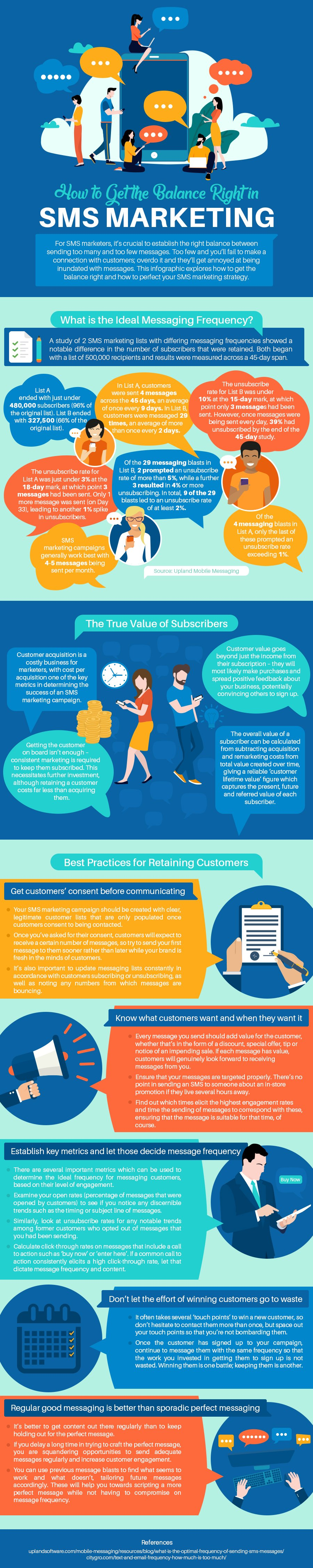 getting the right balance with sms marketing infographic