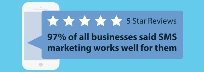 SMS Marketing Works in Ireland
